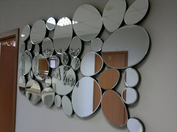 Business idea for the production of mirrors1