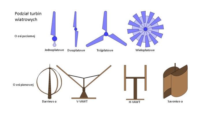 Ветряные вентиляторы своими руками 16
